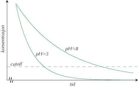 fig-13.11-(19.4).jpg